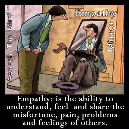 Definition of Empathy, Empathy is the ability to understand, feel  and share the misfortune, pain, problems and feelings of others.