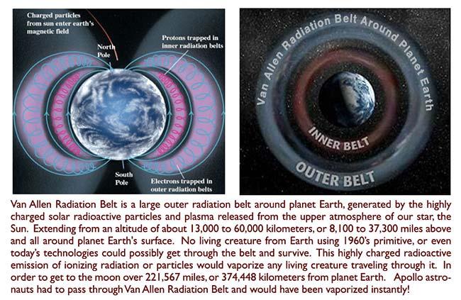 Image result for van allen radiation belt